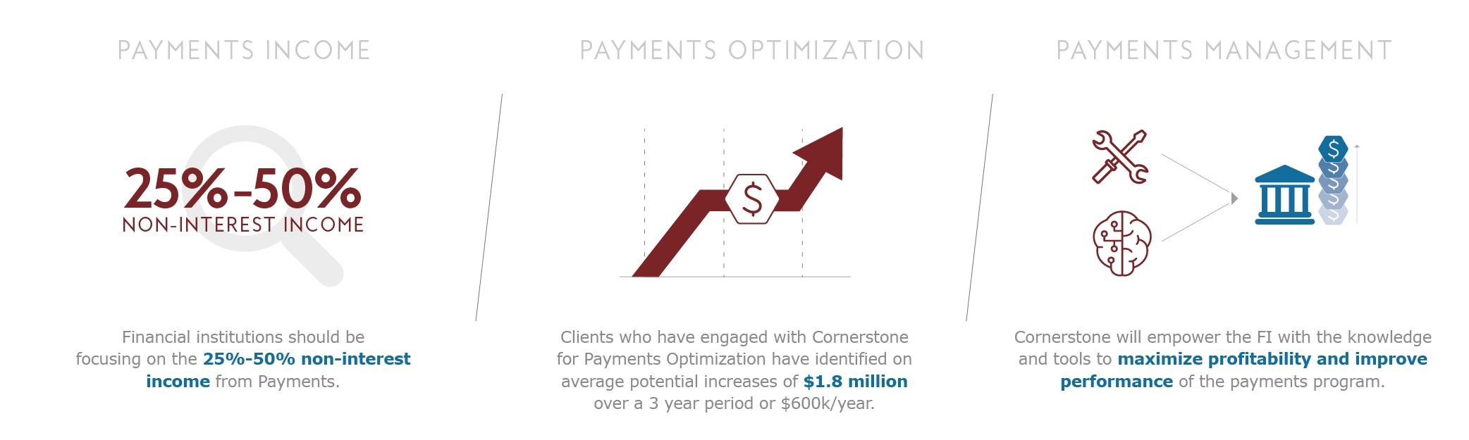 CS_Payments_Graphic